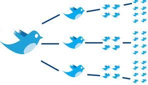 viraltweeting